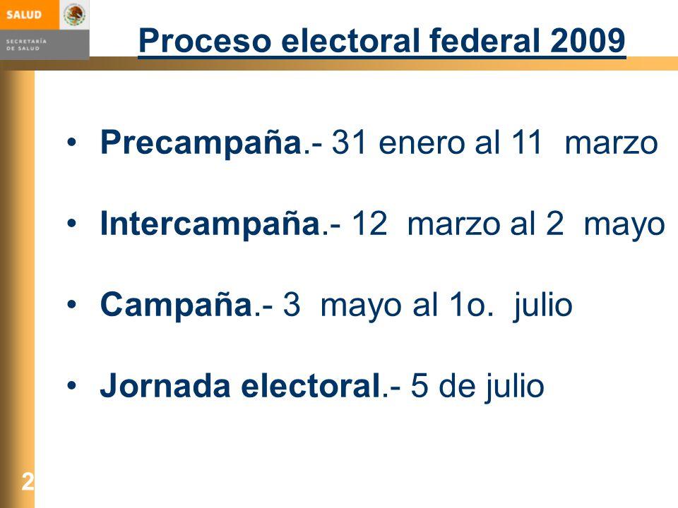 2 Precampaña.- 31 enero al 11 marzo Intercampaña.- 12 marzo al 2 mayo Campaña.- 3 mayo al 1o.