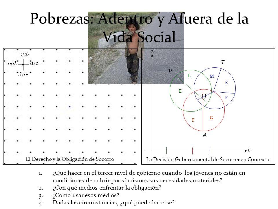 Pobrezas: Adentro y Afuera de la Vida Social 1.¿Qué hacer en el tercer nivel de gobierno cuando los jóvenes no están en condiciones de cubrir por sí mismos sus necesidades materiales.