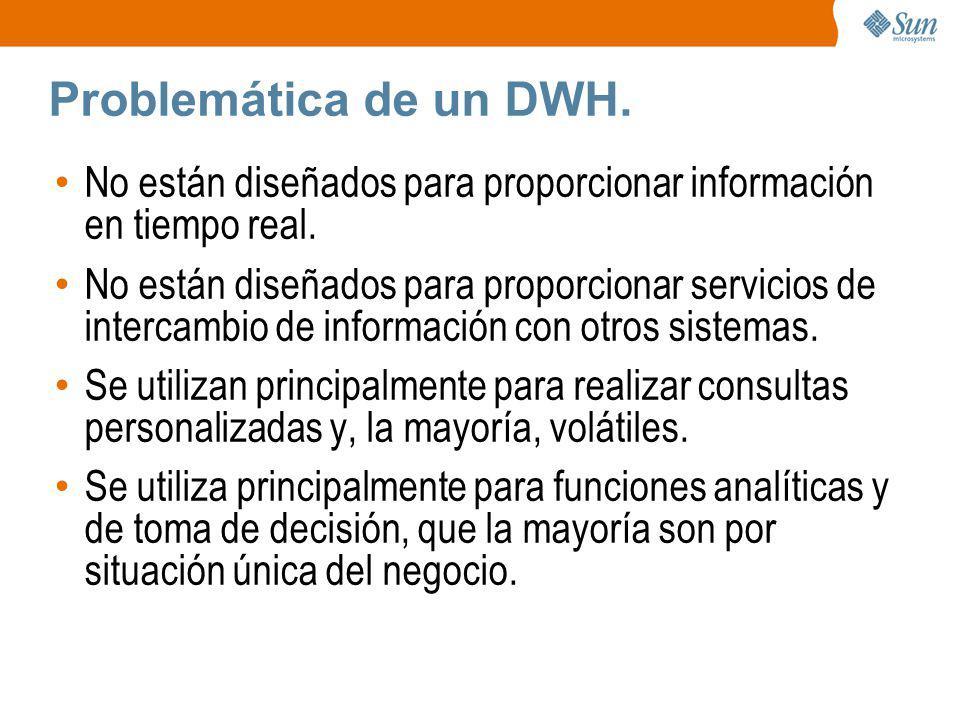 SOA y DWH.
