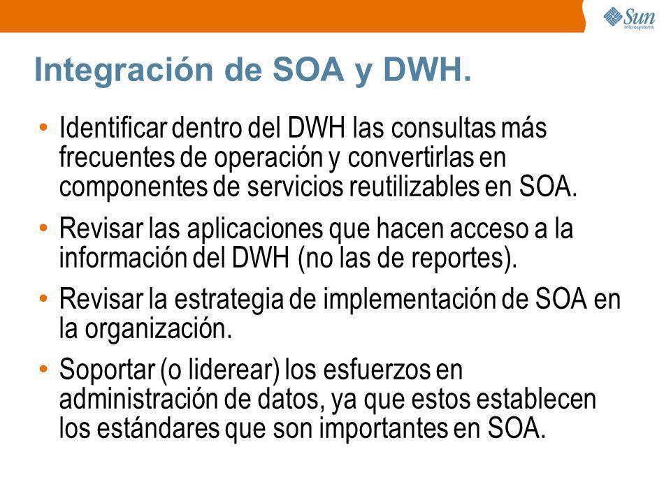 Escenario de SOA y DWH.
