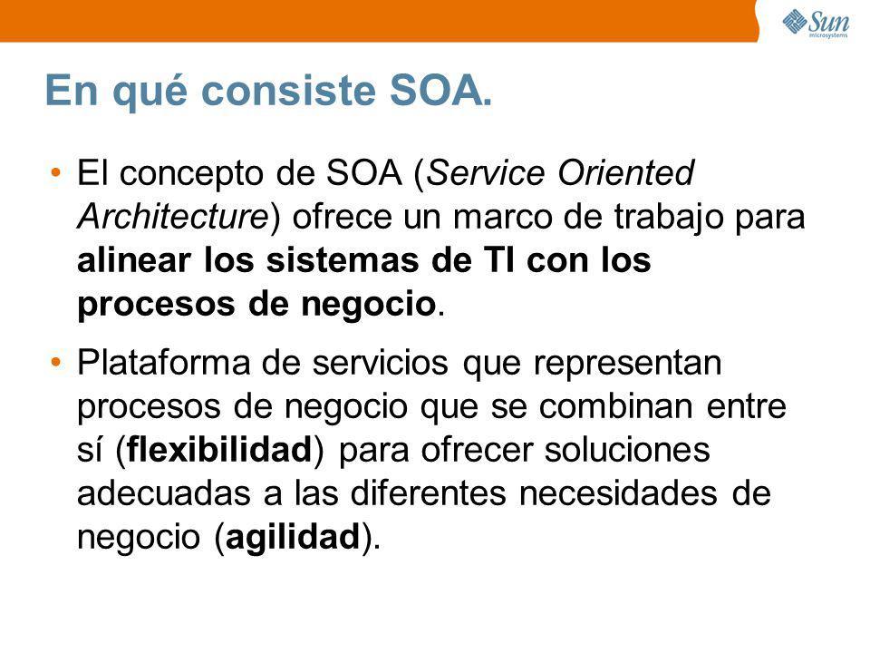 Servicios de TI con SOA.