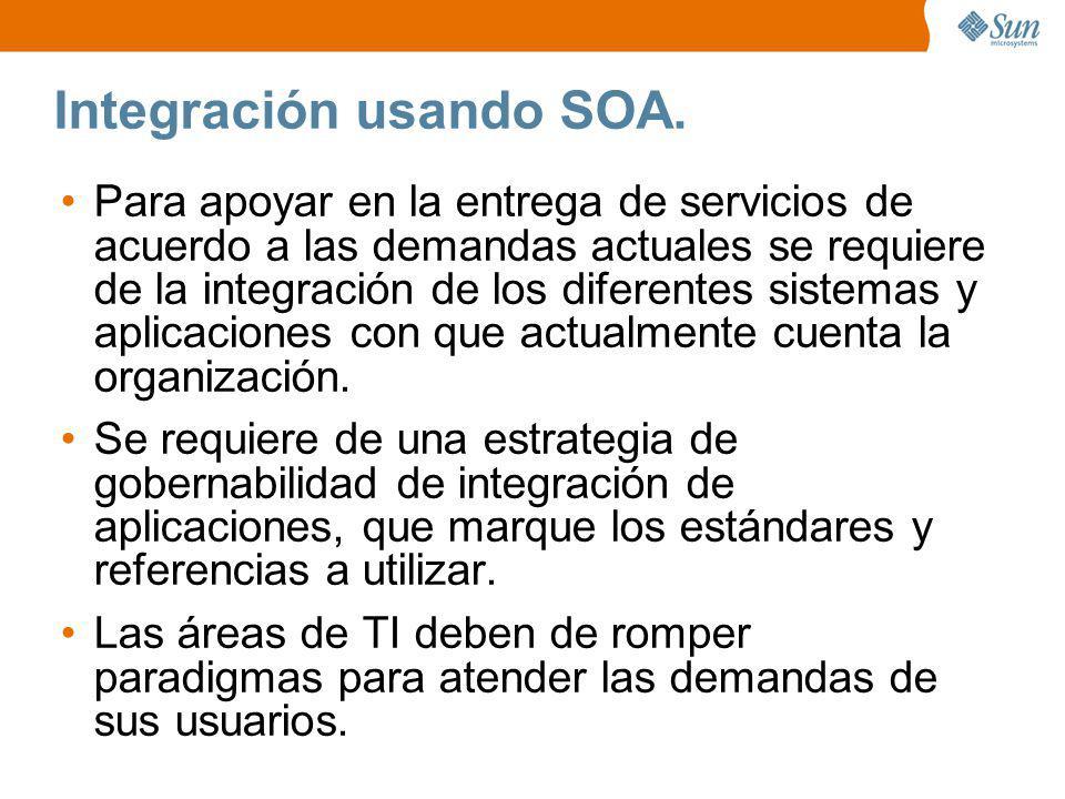 Beneficios de SOA.