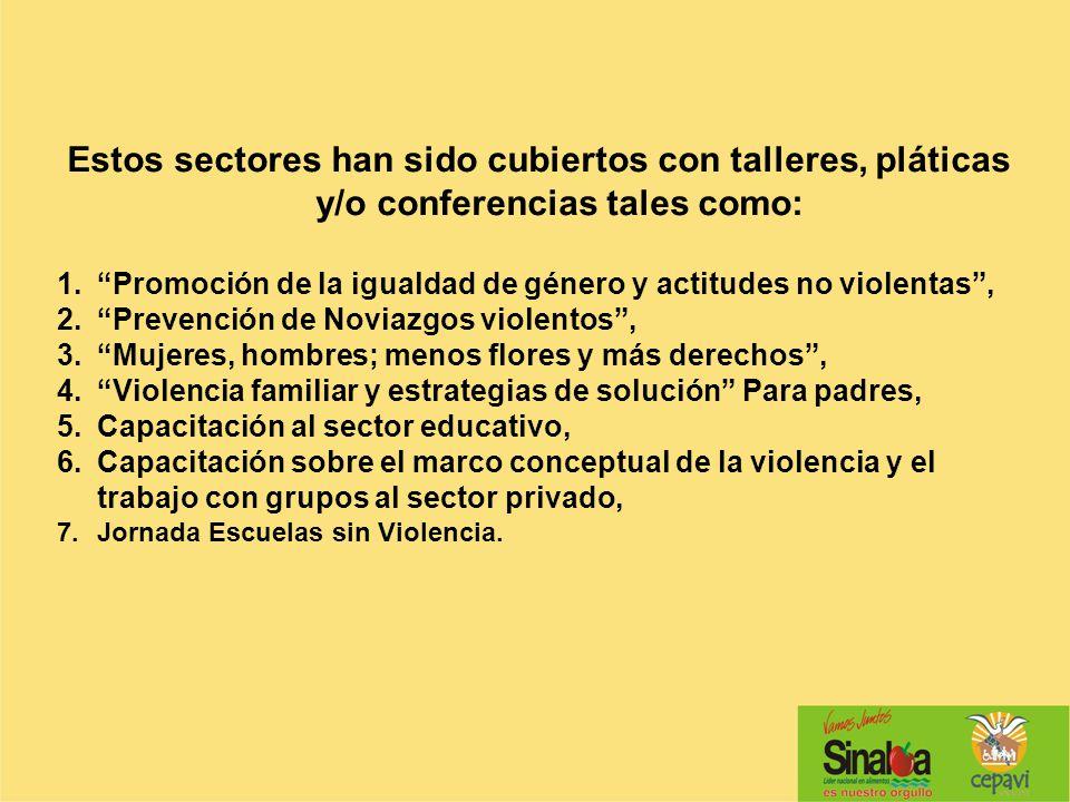 Estos sectores han sido cubiertos con talleres, pláticas y/o conferencias tales como: 1.Promoción de la igualdad de género y actitudes no violentas, 2