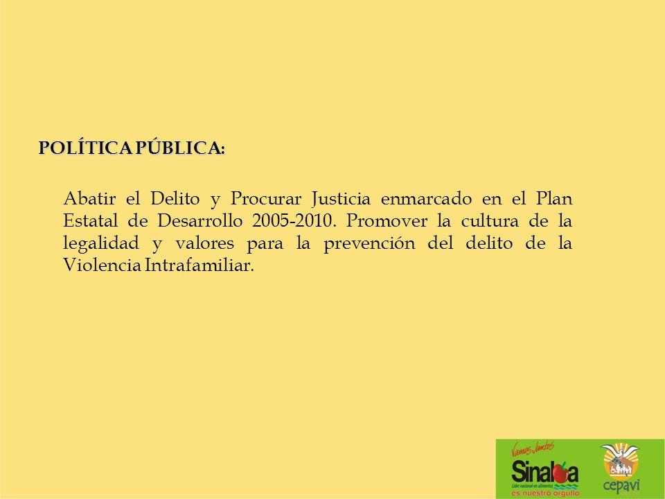 POLÍTICA PÚBLICA : Abatir el Delito y Procurar Justicia enmarcado en el Plan Estatal de Desarrollo 2005-2010. Promover la cultura de la legalidad y va