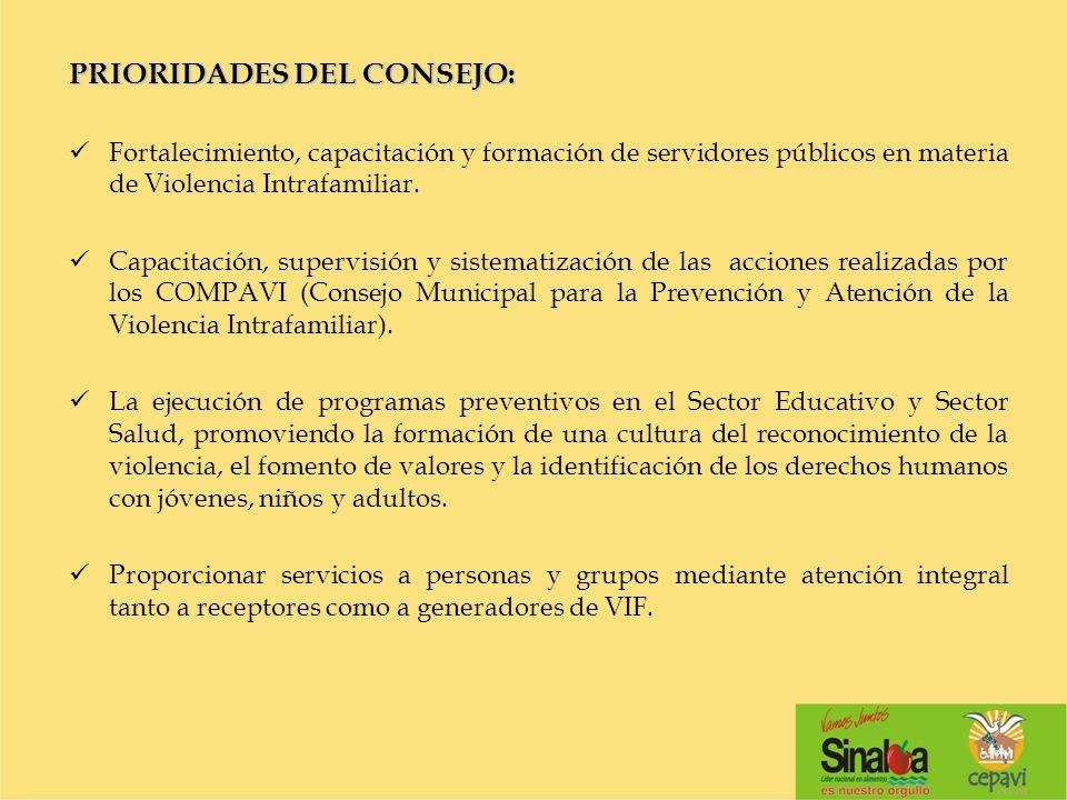 PRIORIDADES DEL CONSEJO: Fortalecimiento, capacitación y formación de servidores públicos en materia de Violencia Intrafamiliar. Capacitación, supervi