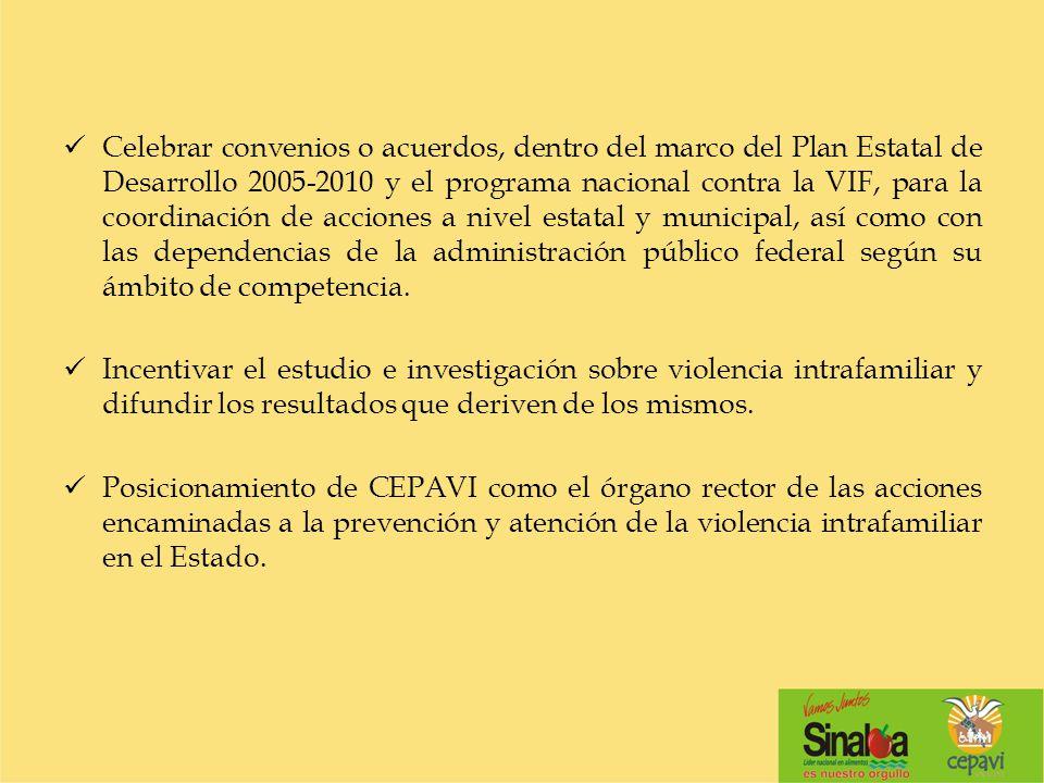 LINEAMIENTOS INSTITUCIONALES EJE Y MARCO ESTRATÉGICO: Procurar justicia con sentido humano y estricto apego a la Ley.