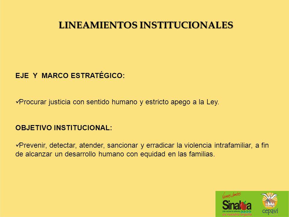 LINEAMIENTOS INSTITUCIONALES EJE Y MARCO ESTRATÉGICO: Procurar justicia con sentido humano y estricto apego a la Ley. OBJETIVO INSTITUCIONAL: Prevenir
