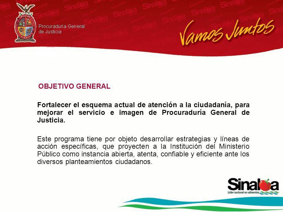 OFICINA DE ATENCIÓN ESPECIALIZADA A PERSONAS CON CAPACIDADES DIFERENTES SERVICIOS QUE TE BRINDA: ASESORÍA JURÍDICA.
