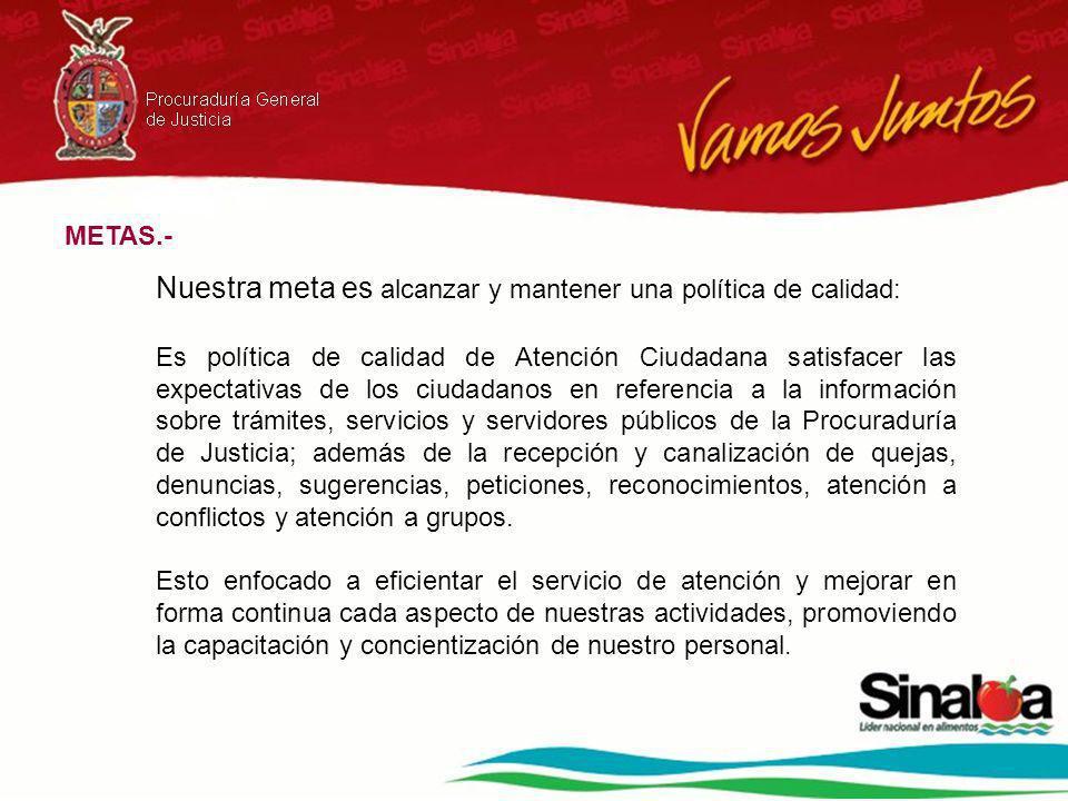 METAS.- Nuestra meta es alcanzar y mantener una política de calidad: Es política de calidad de Atención Ciudadana satisfacer las expectativas de los c