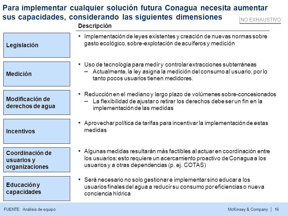McKinsey & Company | 16 Para implementar cualquier solución futura Conagua necesita aumentar sus capacidades, considerando las siguientes dimensiones