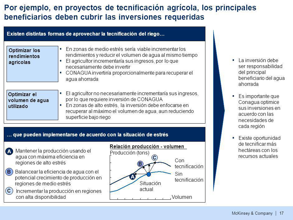 McKinsey & Company | 17 Mantener la producción usando el agua con máxima eficiencia en regiones de alto estrés Balancear la eficiencia de agua con el potencial crecimiento de producción en regiones de medio estrés Por ejemplo, en proyectos de tecnificación agrícola, los principales beneficiarios deben cubrir las inversiones requeridas En zonas de medio estrés sería viable incrementar los rendimientos y reducir el volumen de agua al mismo tiempo El agricultor incrementaría sus ingresos, por lo que necesariamente debe invertir CONAGUA invertiría proporcionalmente para recuperar el agua ahorrada Optimizar los rendimientos agrícolas Optimizar el volumen de agua utilizado El agricultor no necesariamente incrementaría sus ingresos, por lo que requiere inversión de CONAGUA En zonas de alto estrés, la inversión debe enfocarse en recuperar al máximo el volumen de agua, aun reduciendo superficie bajo riego A B C La inversión debe ser responsabilidad del principal beneficiario del agua ahorrada Es importante que Conagua optimice sus inversiones en acuerdo con las necesidades de cada región Existe oportunidad de tecnificar más hectáreas con los recursos actuales Existen distintas formas de aprovechar la tecnificación del riego… Producción (tons) Volumen … que pueden implementarse de acuerdo con la situación de estrés A B Incrementar la producción en regiones con alta disponibilidad C Situación actual Sin tecnificación Con tecnificación Relación producción - volumen