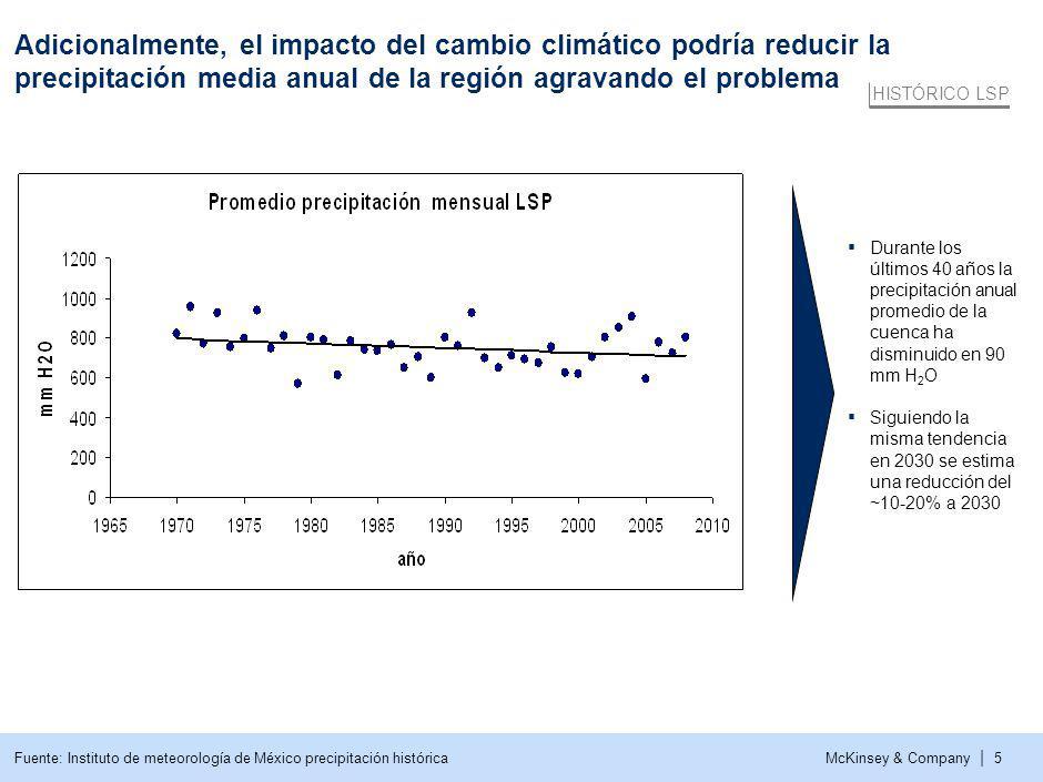 McKinsey & Company | 6 El efecto de una reducción de entre 10 y 20% de precipitación a 2030 reduciría la oferta y aumentaría la demanda total del agua Fuente: La economía del cambio climático en México (Dr.