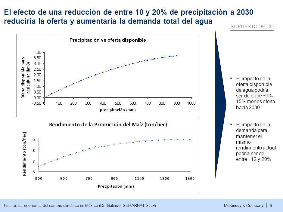 McKinsey & Company | 6 El efecto de una reducción de entre 10 y 20% de precipitación a 2030 reduciría la oferta y aumentaría la demanda total del agua