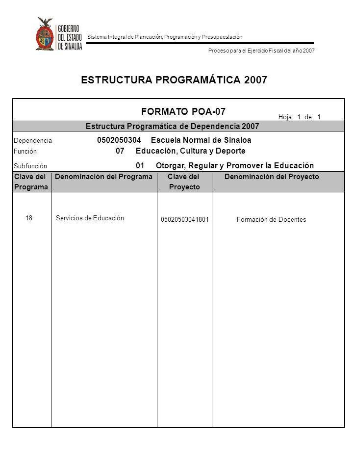 Sistema Integral de Planeación, Programación y Presupuestación Proceso para el Ejercicio Fiscal del año 2007 ESTRUCTURA PROGRAMÁTICA 2007 Clave delDenominación del ProgramaClave delDenominación del Proyecto ProgramaProyecto FORMATO POA-07 Estructura Programática de Dependencia 2007 Hoja 1 de 1 Dependencia 0502050304 Escuela Normal de Sinaloa Función 07 Educación, Cultura y Deporte Subfunción 01 Otorgar, Regular y Promover la Educación 18 Servicios de Educación 05020503041801 Formación de Docentes