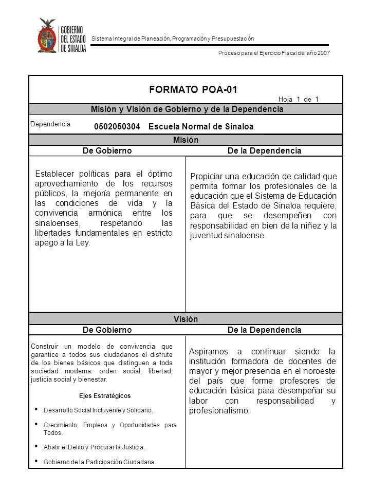Sistema Integral de Planeación, Programación y Presupuestación Proceso para el Ejercicio Fiscal del año 2007 Total NO APLICA Monto ($) Denominación del ProyectoClave Programa Dependencia Información de Ingresos por Donaciones Hoja 1 de 1 FORMATO POA-09