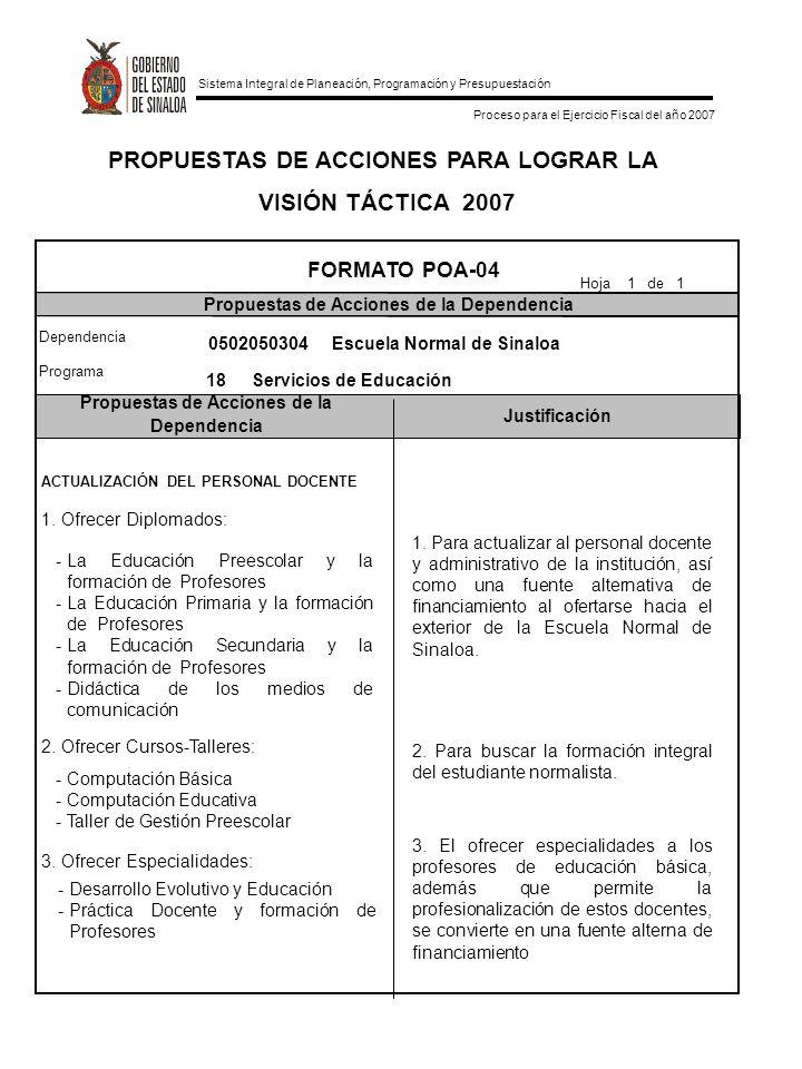 Sistema Integral de Planeación, Programación y Presupuestación Proceso para el Ejercicio Fiscal del año 2007 PROPUESTAS DE ACCIONES PARA LOGRAR LA VISIÓN TÁCTICA 2007 Propuestas de Acciones de la Dependencia Justificación FORMATO POA-04 Propuestas de Acciones de la Dependencia Dependencia Programa Hoja 1 de 1 0502050304 Escuela Normal de Sinaloa 18 Servicios de Educación ACTUALIZACIÓN DEL PERSONAL DOCENTE 1.