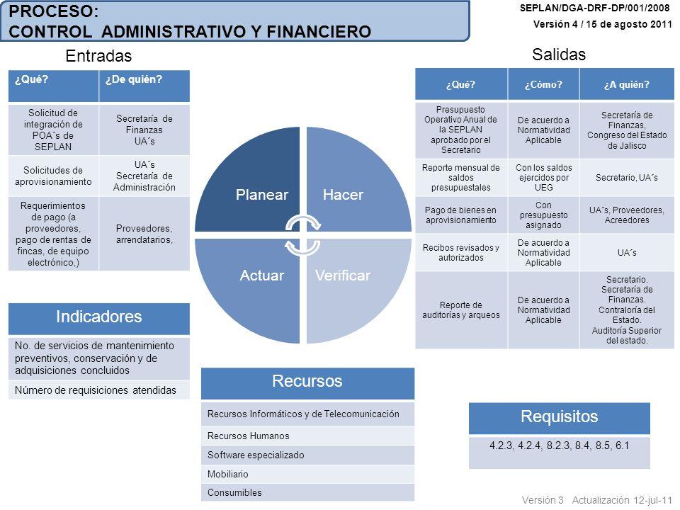 SIGLARIO UA´s: Unidades Administrativas.POA´s: Programas Operativos Anuales.