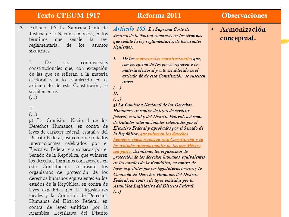 Los Derechos Humanos en la Constitución Política de los Estados Unidos Mexicanos Copyright Mario I. Álvarez Ledesma Texto CPEUM 1917Reforma 2011Observ