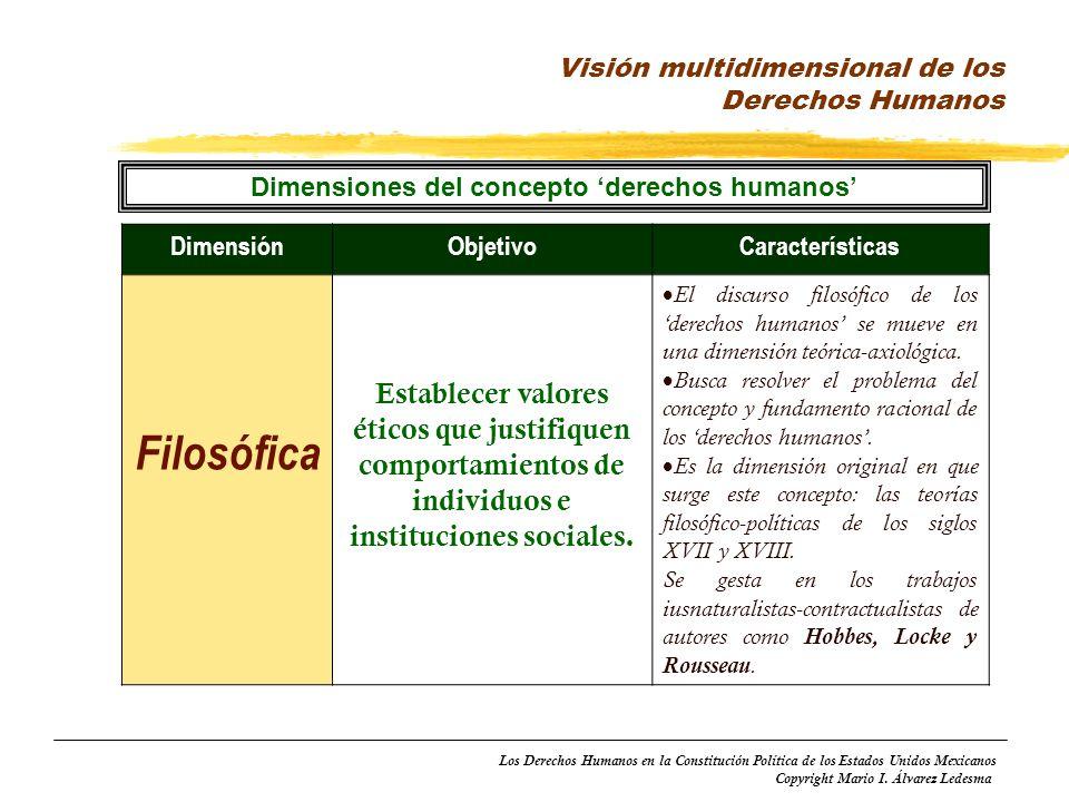 Los Derechos Humanos en la Constitución Política de los Estados Unidos Mexicanos Copyright Mario I. Álvarez Ledesma Dimensiones del concepto derechos