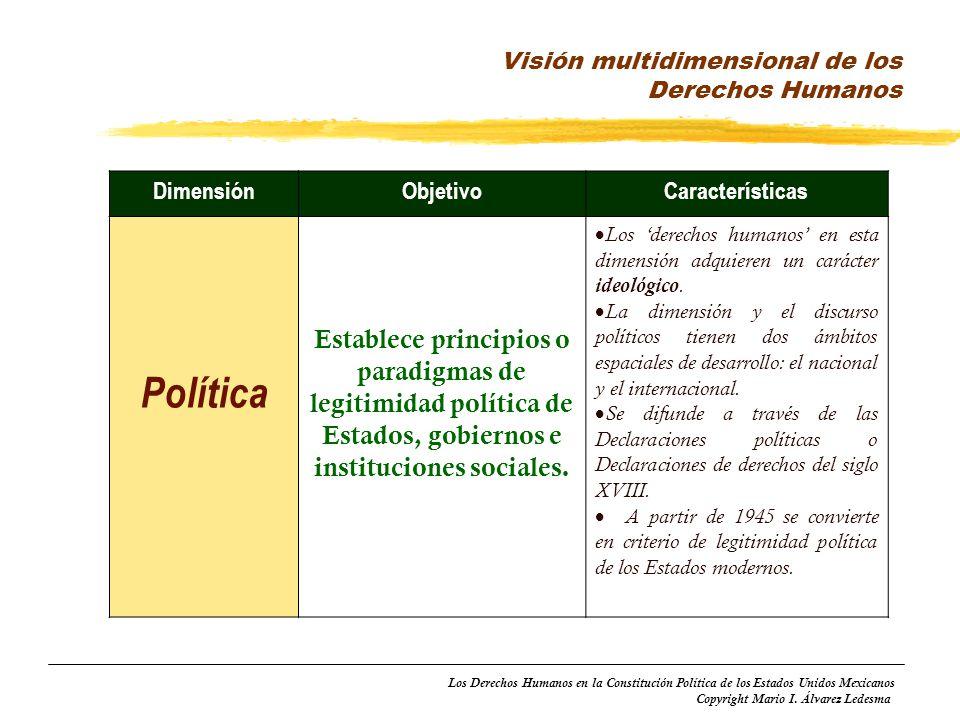 Los Derechos Humanos en la Constitución Política de los Estados Unidos Mexicanos Copyright Mario I. Álvarez Ledesma Visión multidimensional de los Der