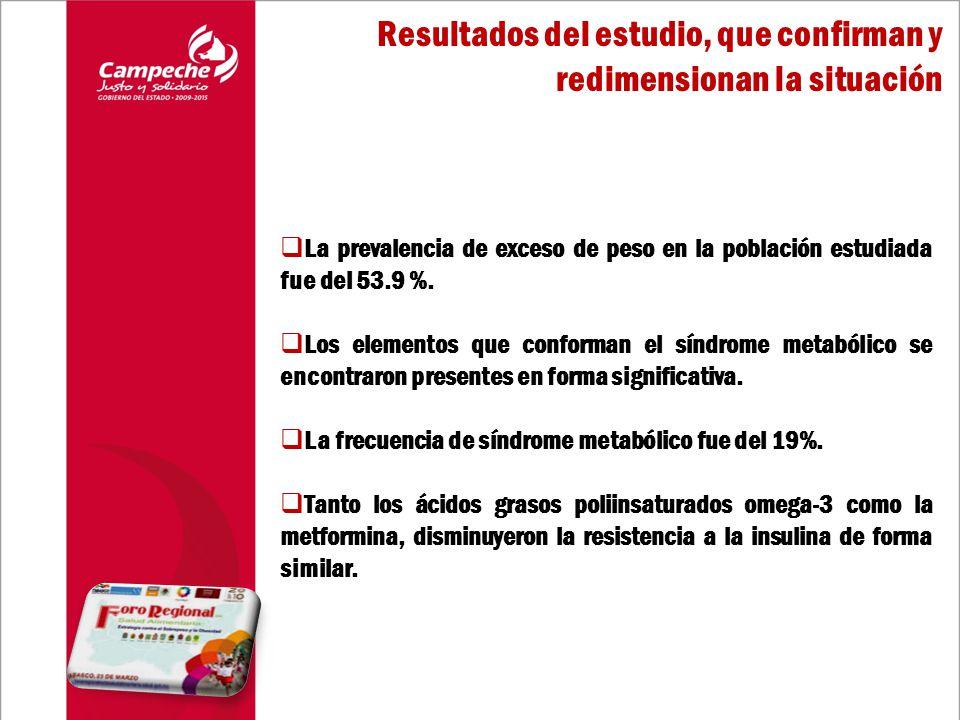 Resultados del estudio, que confirman y redimensionan la situación La prevalencia de exceso de peso en la población estudiada fue del 53.9 %.