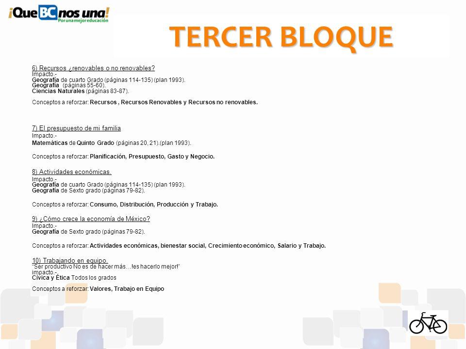 Tercer bloque 6) Recursos ¿renovables o no renovables? Impacto.- Geografía de cuarto Grado (páginas 114-135) (plan 1993). Geografía (páginas 55-60). C