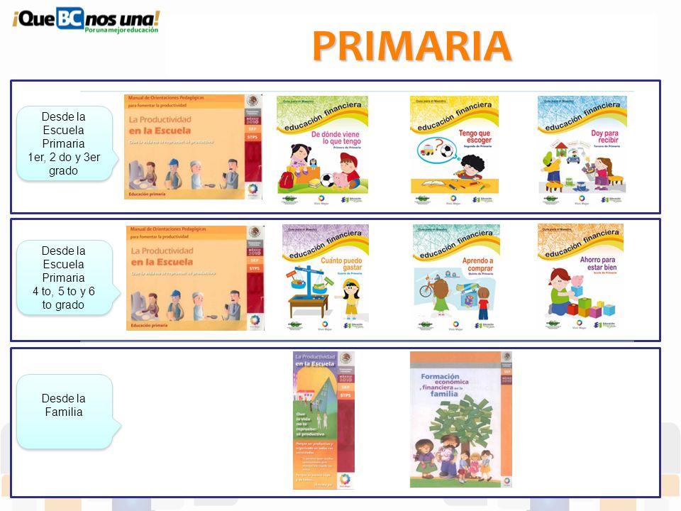 Desde la Escuela Primaria 1er, 2 do y 3er grado Desde la Escuela Primaria 1er, 2 do y 3er grado Desde la Escuela Primaria 4 to, 5 to y 6 to grado Desd