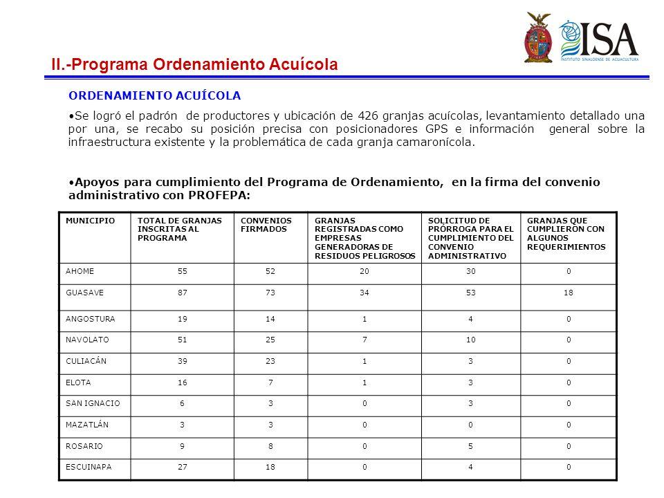 II.- Programa de Ordenamiento Acuícola AVANCE PARCIAL DE ACUERDO A LOS SIGUIENTE PUNTOS:AVANCE ANTEPROYECTO.VISITA A DIGITALIZA RTEXTO DELDATOSFORMATOPORCENTUAL CAMPO.IMÁGENES.DOCUMENTO.TECNICOS.