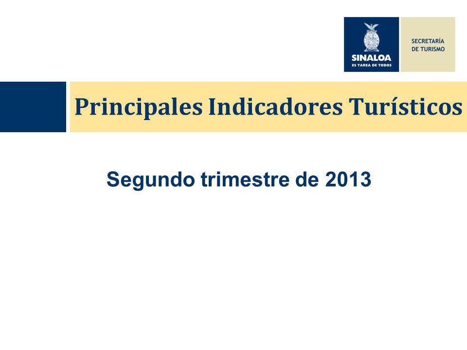 Principales Indicadores Turísticos Segundo trimestre de 2013