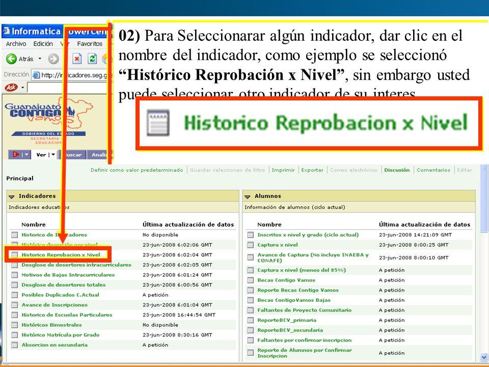 02) Para Seleccionarar algún indicador, dar clic en el nombre del indicador, como ejemplo se seleccionó Histórico Reprobación x Nivel, sin embargo ust