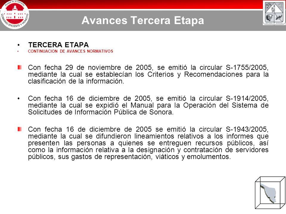 Avances Tercera Etapa TERCERA ETAPA CONTINUACION DE AVANCES NORMATIVOS Con fecha 29 de noviembre de 2005, se emitió la circular S-1755/2005, mediante la cual se establecían los Criterios y Recomendaciones para la clasificación de la información.