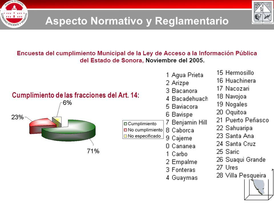Encuesta del cumplimiento Municipal de la Ley de Acceso a la Información Pública del Estado de Sonora, Noviembre del 2005.
