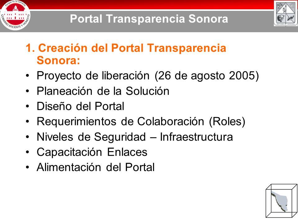 Diseño del Portal Transparencia Liga al Portal de Transparencia www.sonora.gob.mx