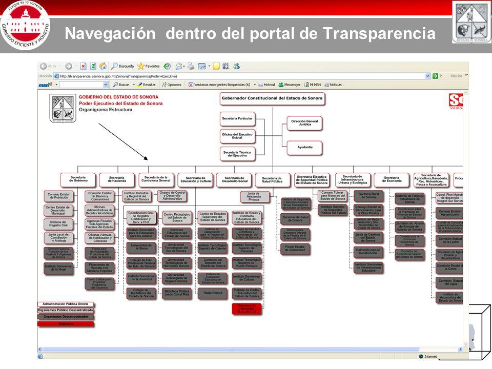 Navegación dentro del portal de Transparencia