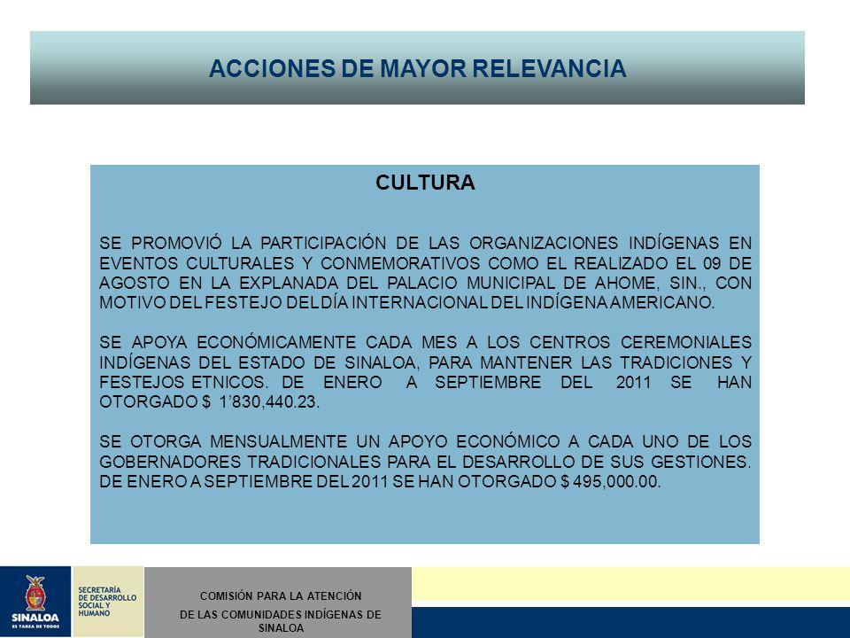 COMISIÓN PARA LA ATENCIÓN DE LAS COMUNIDADES INDÍGENAS DE SINALOA ACCIONES DE MAYOR RELEVANCIA CULTURA SE PROMOVIÓ LA PARTICIPACIÓN DE LAS ORGANIZACIONES INDÍGENAS EN EVENTOS CULTURALES Y CONMEMORATIVOS COMO EL REALIZADO EL 09 DE AGOSTO EN LA EXPLANADA DEL PALACIO MUNICIPAL DE AHOME, SIN., CON MOTIVO DEL FESTEJO DEL DÍA INTERNACIONAL DEL INDÍGENA AMERICANO.