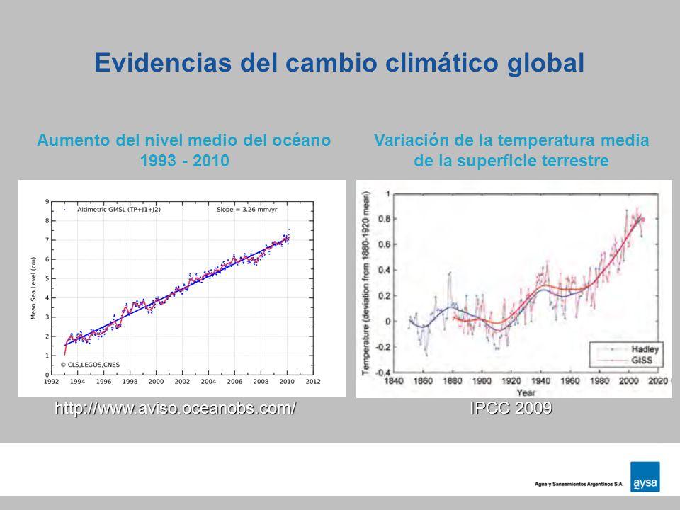 Evidencias del cambio climático global Aumento del nivel medio del océano 1993 - 2010 Variación de la temperatura media de la superficie terrestre htt