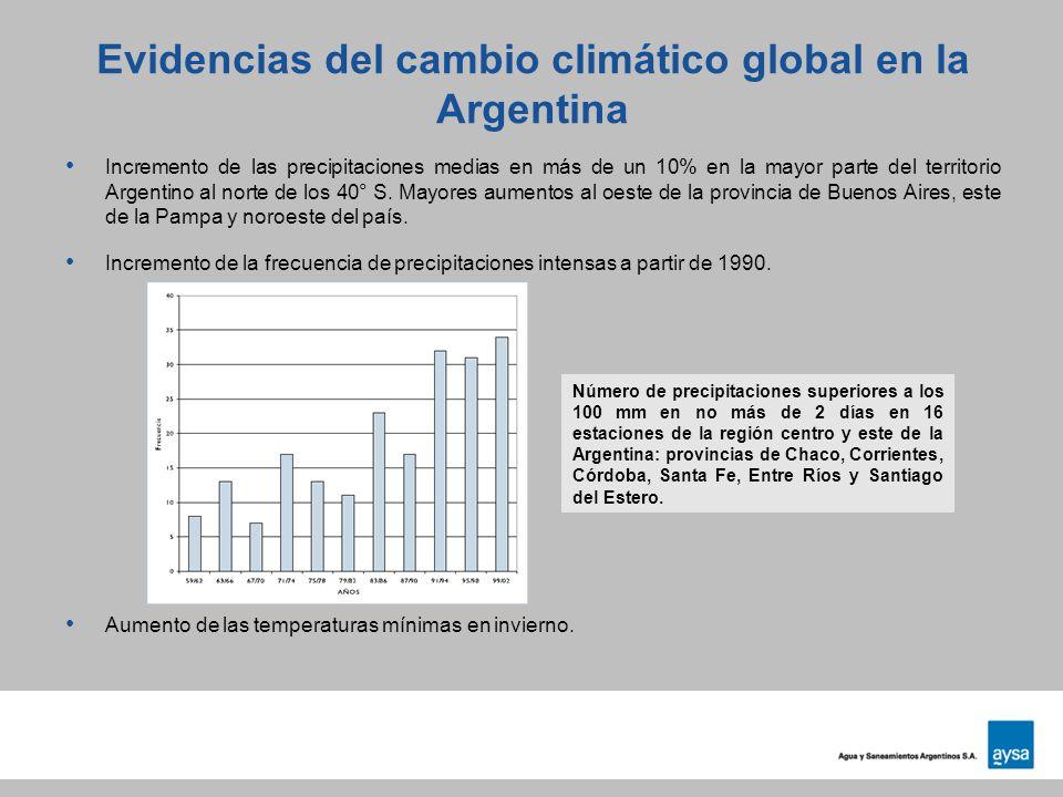 Evidencias del cambio climático global en la Argentina Incremento de las precipitaciones medias en más de un 10% en la mayor parte del territorio Arge