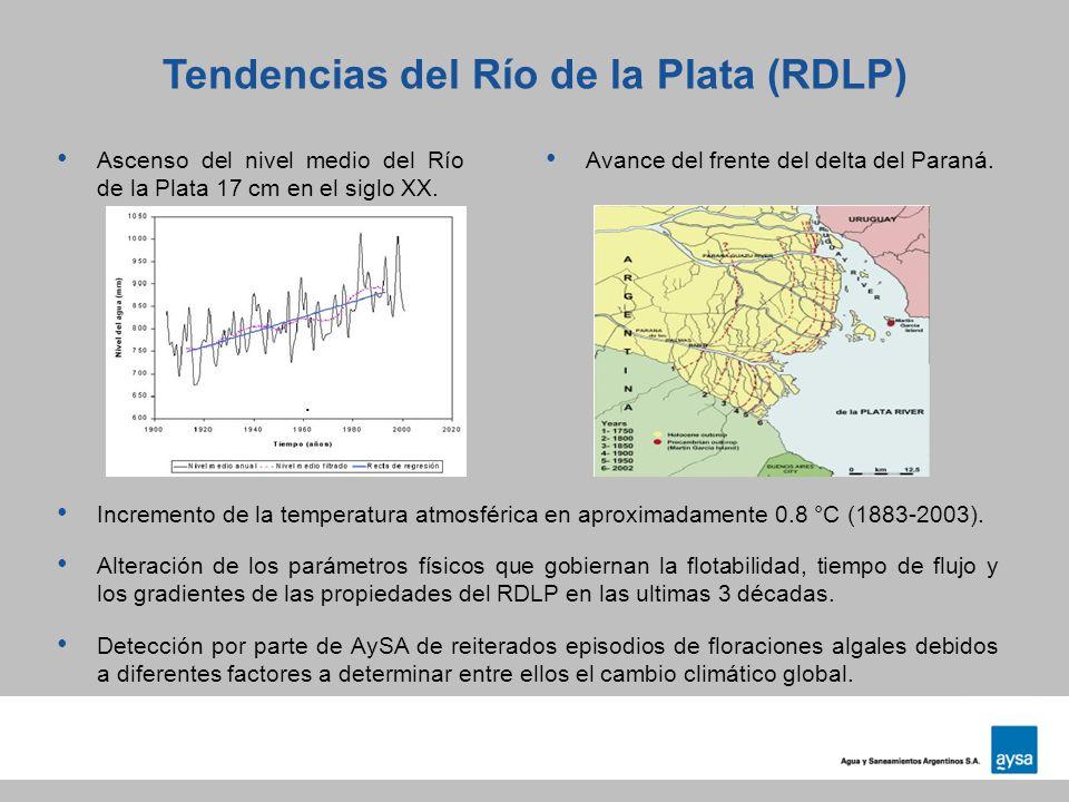 Tendencias del Río de la Plata (RDLP) Incremento de la temperatura atmosférica en aproximadamente 0.8 °C (1883-2003). Alteración de los parámetros fís