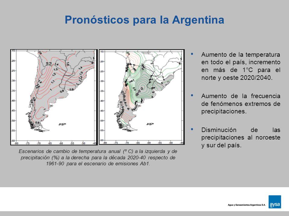 Pronósticos para la Argentina Aumento de la temperatura en todo el país, incremento en más de 1°C para el norte y oeste 2020/2040. Aumento de la frecu
