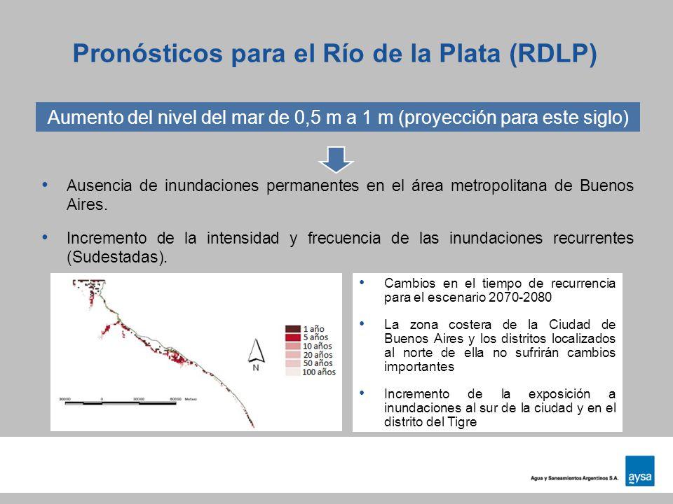 Ausencia de inundaciones permanentes en el área metropolitana de Buenos Aires. Incremento de la intensidad y frecuencia de las inundaciones recurrente