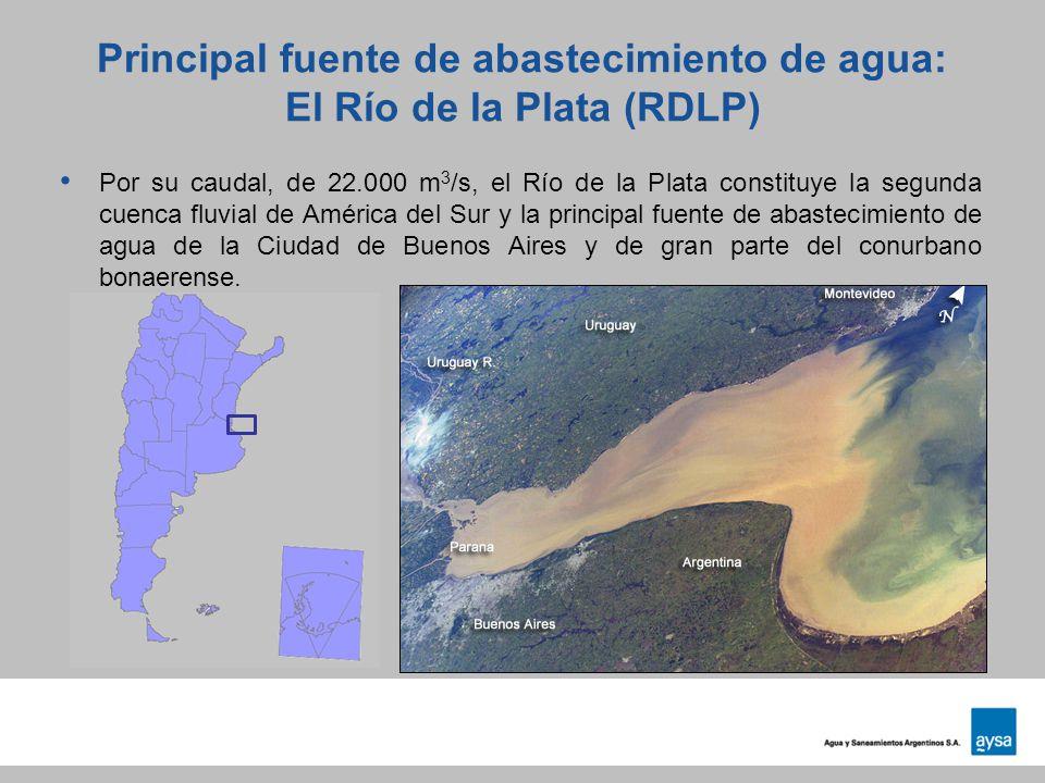 Principal fuente de abastecimiento de agua: El Río de la Plata (RDLP) Por su caudal, de 22.000 m 3 /s, el Río de la Plata constituye la segunda cuenca