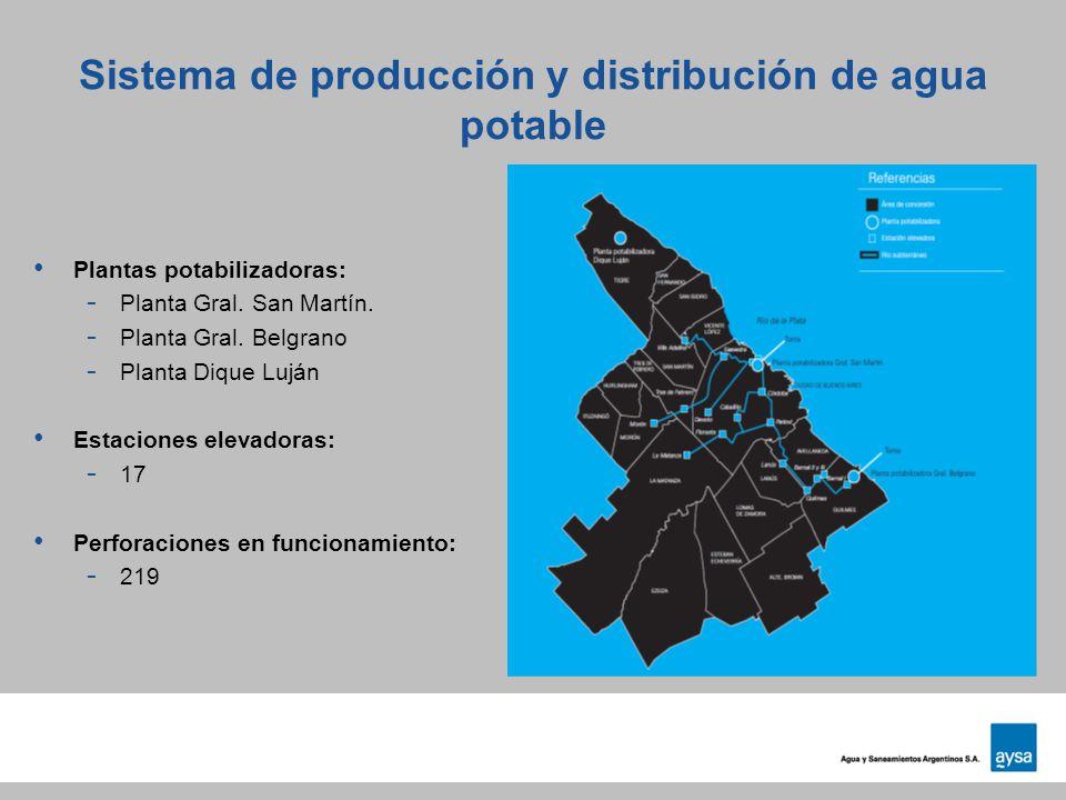 Sistema de producción y distribución de agua potable Plantas potabilizadoras: - Planta Gral. San Martín. - Planta Gral. Belgrano - Planta Dique Luján