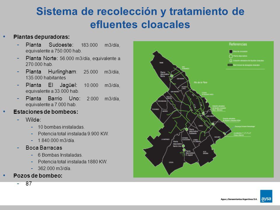 Sistema de recolección y tratamiento de efluentes cloacales Plantas depuradoras: - Planta Sudoeste: 183.000 m3/día, equivalente a 750.000 hab. - Plant