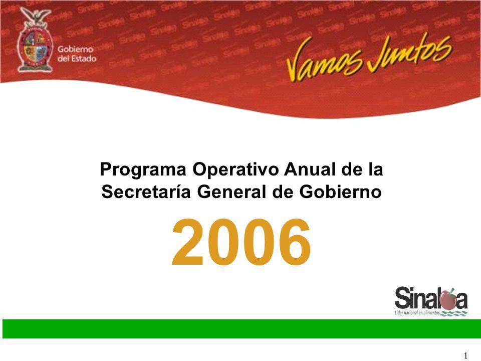 Sistema Integral de Planeación, Programación y Presupuestación del Gasto público Proceso para el Ejercicio Fiscal del año 2006 1 Programa Operativo Anual de la Secretaría General de Gobierno 2006