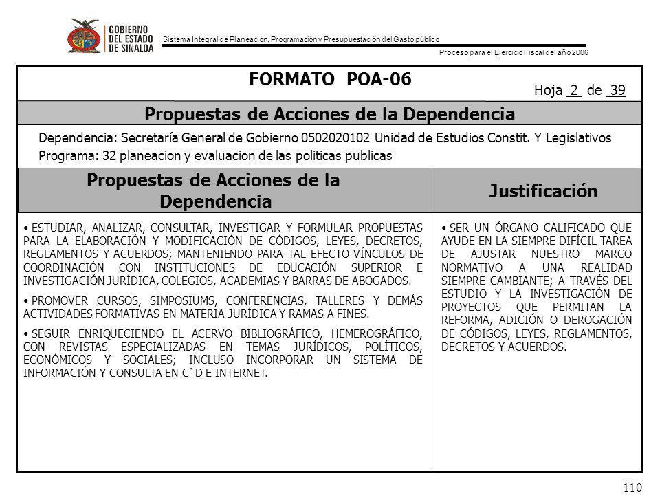 Sistema Integral de Planeación, Programación y Presupuestación del Gasto público Proceso para el Ejercicio Fiscal del año 2006 110 Propuestas de Acciones de la Dependencia Justificación FORMATO POA-06 Propuestas de Acciones de la Dependencia Dependencia: Secretaría General de Gobierno 0502020102 Unidad de Estudios Constit.