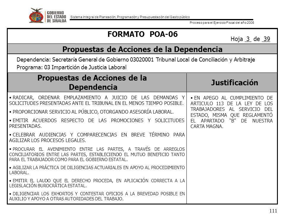 Sistema Integral de Planeación, Programación y Presupuestación del Gasto público Proceso para el Ejercicio Fiscal del año 2006 111 Propuestas de Acciones de la Dependencia Justificación FORMATO POA-06 Propuestas de Acciones de la Dependencia Dependencia: Secretaría General de Gobierno 03020001 Tribunal Local de Conciliación y Arbitraje Programa: 03 Impartición de Justicia Laboral Hoja 3 de 39 RADICAR, ORDENAR EMPLAZAMIENTO A JUICIO DE LAS DEMANDAS Y SOLICITUDES PRESENTADAS ANTE EL TRIBUNAL EN EL MENOS TIEMPO POSIBLE.