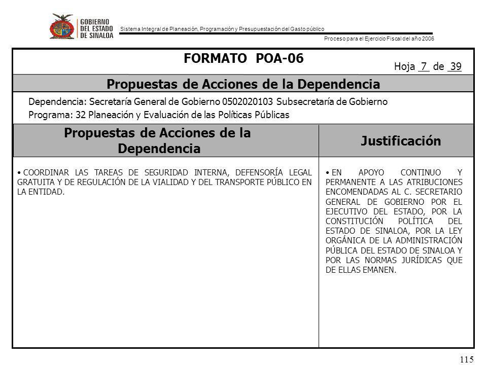 Sistema Integral de Planeación, Programación y Presupuestación del Gasto público Proceso para el Ejercicio Fiscal del año 2006 115 Propuestas de Acciones de la Dependencia Justificación FORMATO POA-06 Propuestas de Acciones de la Dependencia Dependencia: Secretaría General de Gobierno 0502020103 Subsecretaría de Gobierno Programa: 32 Planeación y Evaluación de las Políticas Públicas Hoja 7 de 39 COORDINAR LAS TAREAS DE SEGURIDAD INTERNA, DEFENSORÍA LEGAL GRATUITA Y DE REGULACIÓN DE LA VIALIDAD Y DEL TRANSPORTE PÚBLICO EN LA ENTIDAD.
