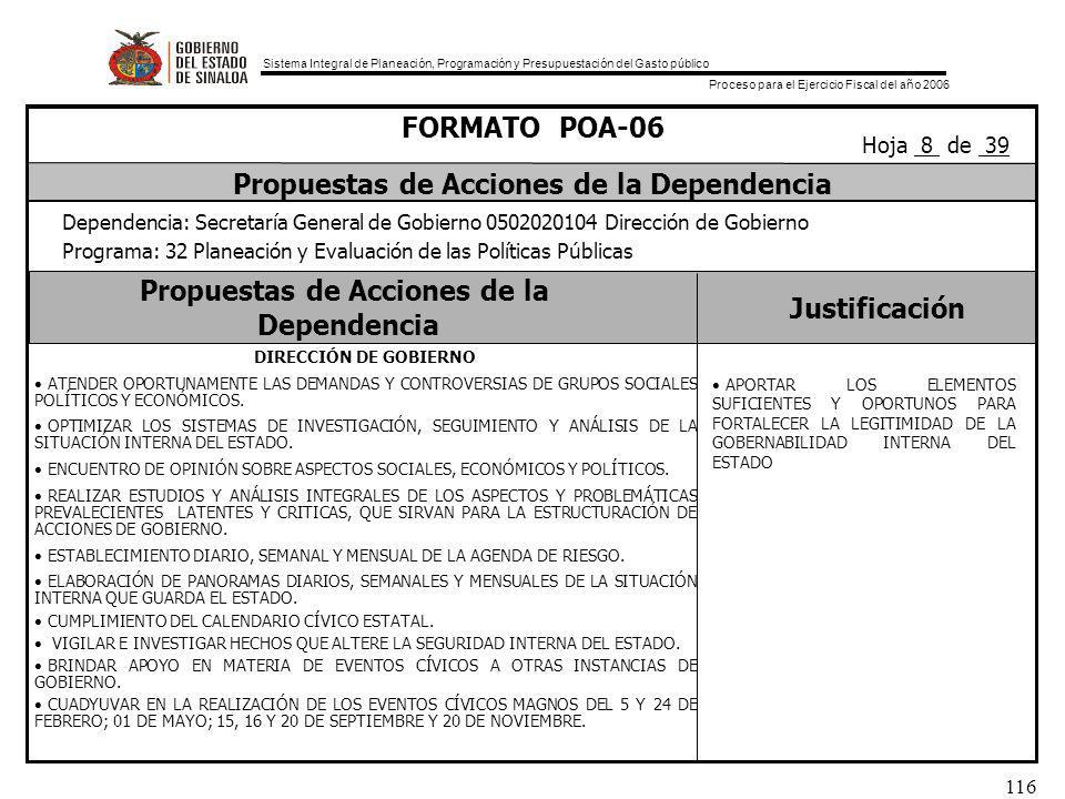 Sistema Integral de Planeación, Programación y Presupuestación del Gasto público Proceso para el Ejercicio Fiscal del año 2006 116 Propuestas de Acciones de la Dependencia Justificación FORMATO POA-06 Propuestas de Acciones de la Dependencia Dependencia: Secretaría General de Gobierno 0502020104 Dirección de Gobierno Programa: 32 Planeación y Evaluación de las Políticas Públicas Hoja 8 de 39 DIRECCIÓN DE GOBIERNO ATENDER OPORTUNAMENTE LAS DEMANDAS Y CONTROVERSIAS DE GRUPOS SOCIALES POLÍTICOS Y ECONÓMICOS.