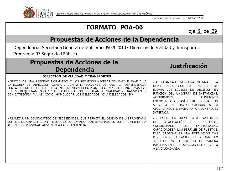 Sistema Integral de Planeación, Programación y Presupuestación del Gasto público Proceso para el Ejercicio Fiscal del año 2006 117 Propuestas de Acciones de la Dependencia Justificación FORMATO POA-06 Propuestas de Acciones de la Dependencia Dependencia: Secretaría General de Gobierno 0502020107 Dirección de Vialidad y Transportes Programa: 07 Seguridad Pública Hoja 9 de 39 DIRECCIÓN DE VIALIDAD Y TRANSPORTES GESTIONAR UNA REFORMA NORMATIVA Y LOS RECURSOS NECESARIOS, PARA ELEVAR A LA CATEGORÍA DE DIRECCIÓN GENERAL CON 2 DIRECCIONES DE ÁREA LA DEPENDENCIA, FORTALECIENDO SU ESTRUCTURA INCREMENTANDO LA PLANTILLA EN 45 PERSONAS, MÁS LAS QUE SE REQUIERAN PARA CREAR LA DELEGACIÓN CULIACÁN DE VIALIDAD Y TRANSPORTES CON CATEGORÍA A.