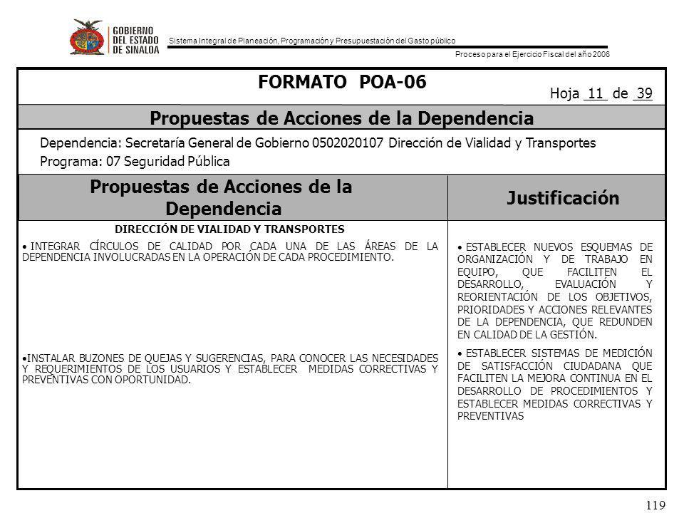 Sistema Integral de Planeación, Programación y Presupuestación del Gasto público Proceso para el Ejercicio Fiscal del año 2006 119 Propuestas de Acciones de la Dependencia Justificación FORMATO POA-06 Propuestas de Acciones de la Dependencia Dependencia: Secretaría General de Gobierno 0502020107 Dirección de Vialidad y Transportes Programa: 07 Seguridad Pública Hoja 11 de 39 DIRECCIÓN DE VIALIDAD Y TRANSPORTES INTEGRAR CÍRCULOS DE CALIDAD POR CADA UNA DE LAS ÁREAS DE LA DEPENDENCIA INVOLUCRADAS EN LA OPERACIÓN DE CADA PROCEDIMIENTO.